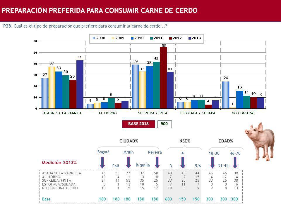 PREPARACIÓN PREFERIDA PARA CONSUMIR CARNE DE CERDO P38. Cuál es el tipo de preparación que prefiere para consumir la carne de cerdo..? Bogotá ASADA/A