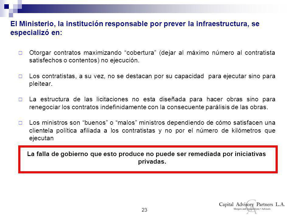 23 El Ministerio, la institución responsable por prever la infraestructura, se especializó en: Otorgar contratos maximizando cobertura (dejar al máximo número al contratista satisfechos o contentos) no ejecución.
