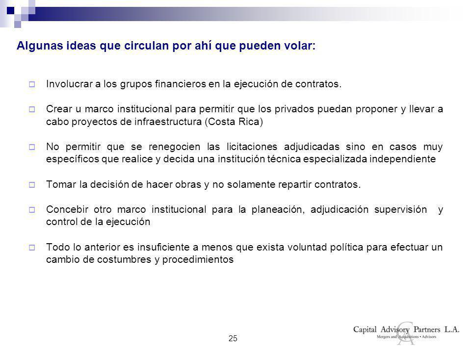 25 Algunas ideas que circulan por ahí que pueden volar: Involucrar a los grupos financieros en la ejecución de contratos.