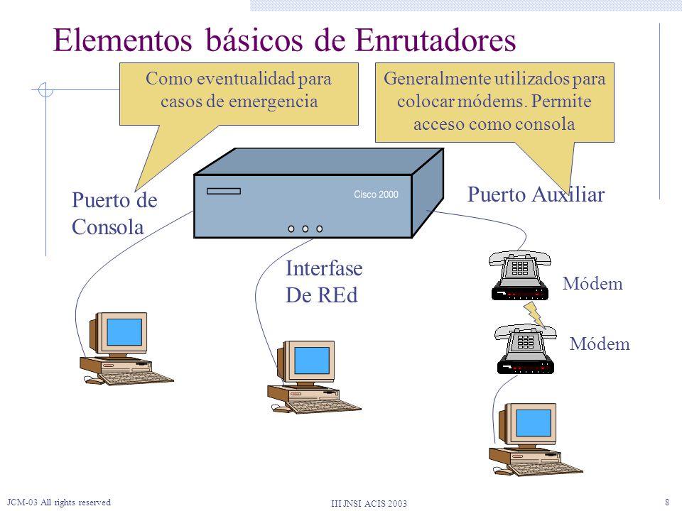 III JNSI ACIS 2003 JCM-03 All rights reserved19 Logging en Routers Syslog Para configurar el logging remoto via esta estrategia En el enrutador: router1#config terminal – Ingreso a sección de configuración Router1(Config) # Logging facility local6 – Identificando por donde se envía la información Router1(Config) # logging trap errors Router1(Config) # Logging 172.16.13.1 Router1(Config) # ^Z Nota Si se quiere conocer el tráfico asociado con las reglas o listas de control acceso que tiene configuradas (deny), debe agregar la palabra log al final de la misma Access-list 101 deny ip 200.200.200.0 0.0.0.255 any log