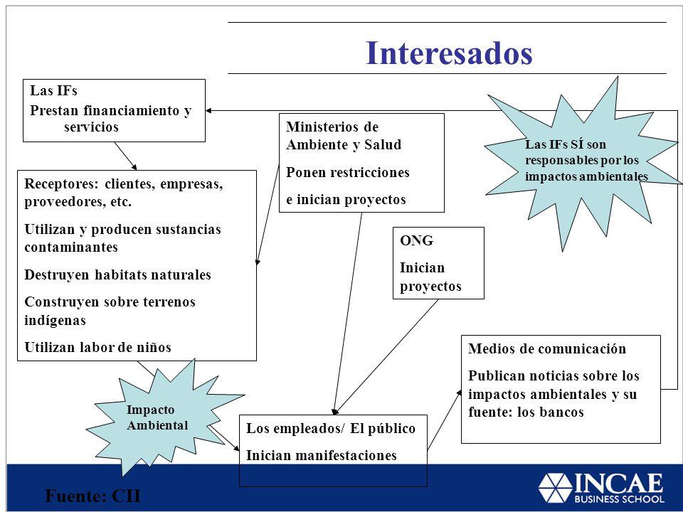 Interesados Las IFs Prestan financiamiento y servicios Receptores: clientes, empresas, proveedores, etc.
