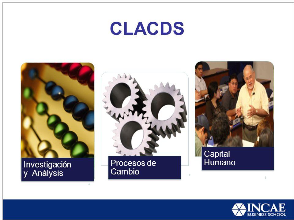CLACDS Investigación y Análysis Procesos de Cambio Capital Humano