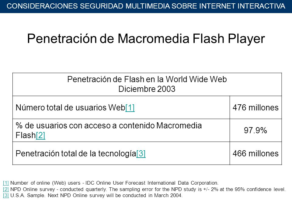 CONSIDERACIONES SEGURIDAD MULTIMEDIA SOBRE INTERNET INTERACTIVA Penetración de Macromedia Flash Player Penetración de Flash en la World Wide Web Diciembre 2003 Número total de usuarios Web[1][1]476 millones % de usuarios con acceso a contenido Macromedia Flash[2][2] 97.9% Penetración total de la tecnología[3][3]466 millones [1][1] Number of online (Web) users - IDC Online User Forecast International Data Corporation.