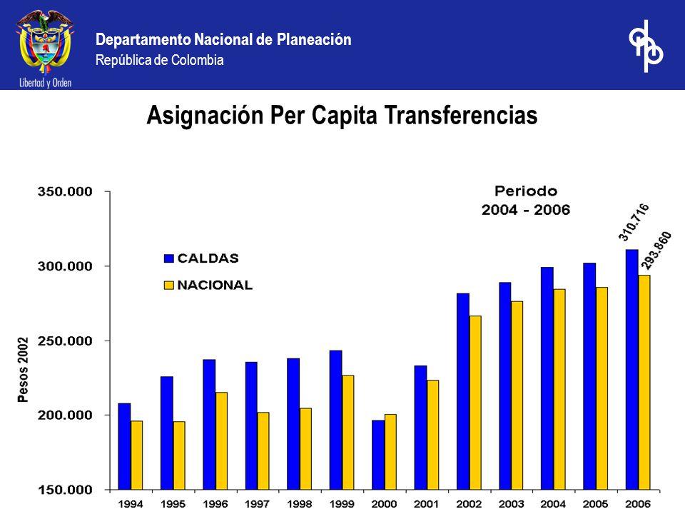 Departamento Nacional de Planeación República de Colombia Asignación Per Capita Transferencias
