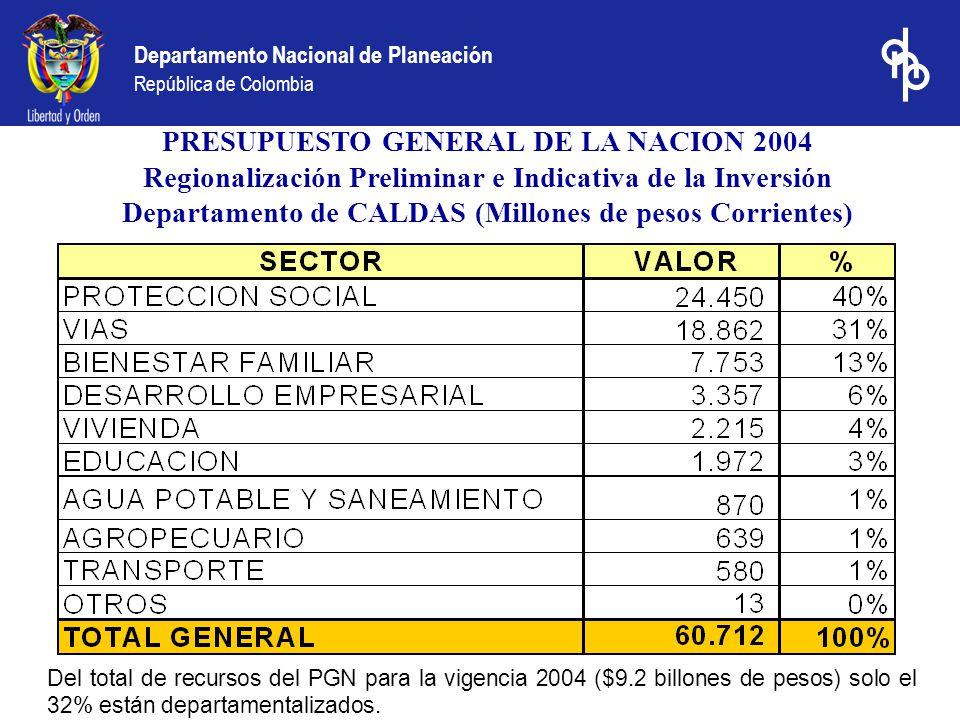 Departamento Nacional de Planeación República de Colombia PRESUPUESTO GENERAL DE LA NACION 2004 Regionalización Preliminar e Indicativa de la Inversión Departamento de CALDAS (Millones de pesos Corrientes) Del total de recursos del PGN para la vigencia 2004 ($9.2 billones de pesos) solo el 32% están departamentalizados.