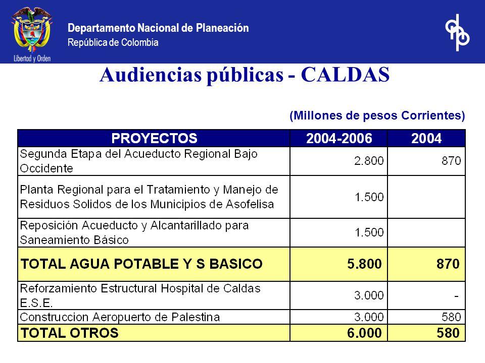 Departamento Nacional de Planeación República de Colombia Audiencias públicas - CALDAS (Millones de pesos Corrientes)