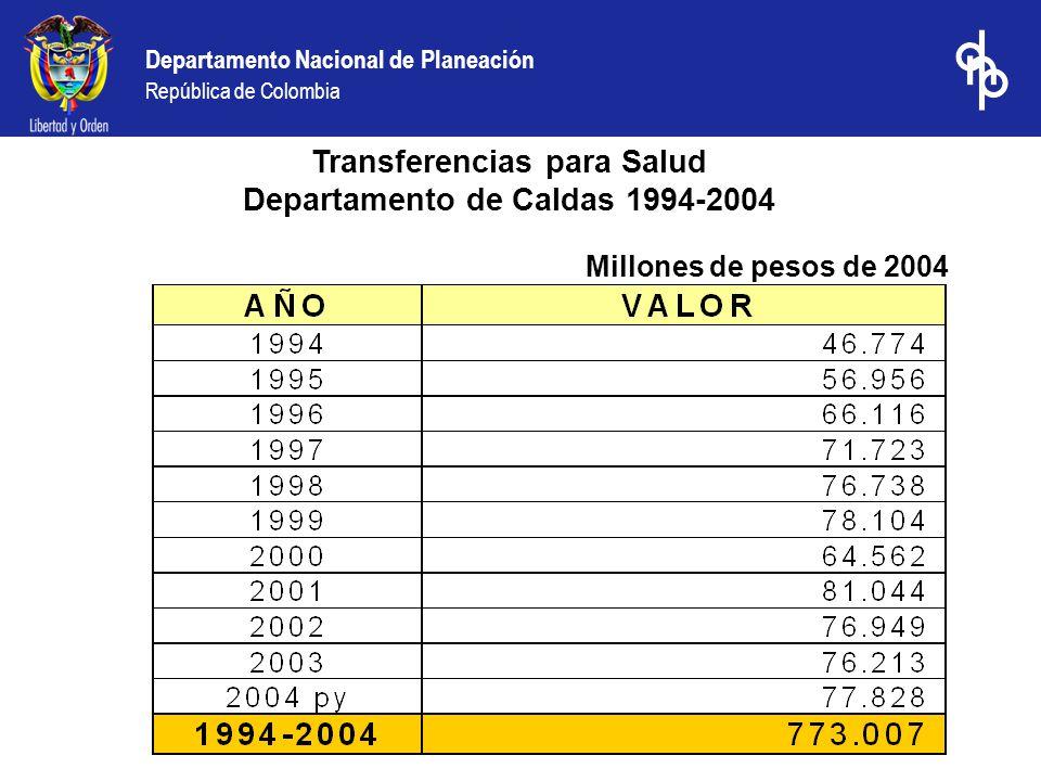 Transferencias para Salud Departamento de Caldas 1994-2004 Millones de pesos de 2004