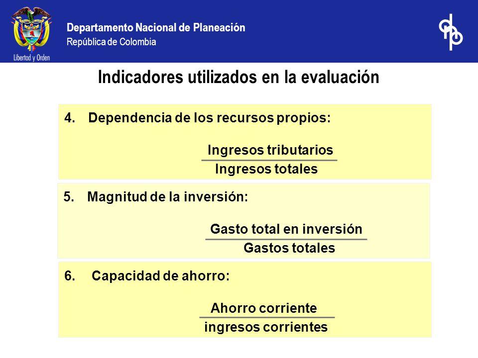 Departamento Nacional de Planeación República de Colombia 4.Dependencia de los recursos propios: Ingresos tributarios Ingresos totales 5.Magnitud de la inversión: Gasto total en inversión Gastos totales 6.