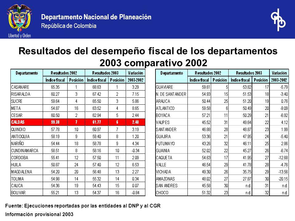 Departamento Nacional de Planeación República de Colombia Resultados del desempeño fiscal de los departamentos 2003 comparativo 2002 Fuente: Ejecuciones reportadas por las entidades al DNP y al CGR Información provisional 2003