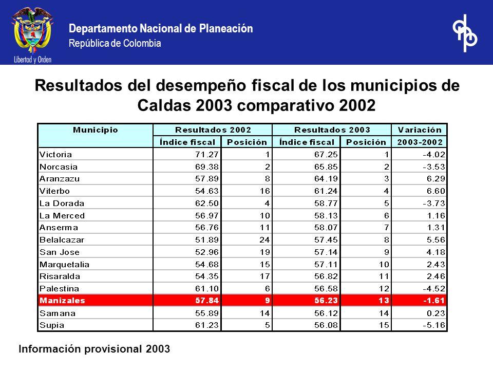 Departamento Nacional de Planeación República de Colombia Resultados del desempeño fiscal de los municipios de Caldas 2003 comparativo 2002 Información provisional 2003