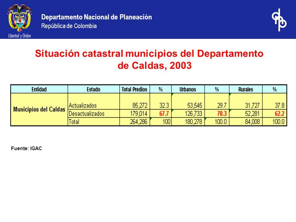 Departamento Nacional de Planeación República de Colombia Situación catastral municipios del Departamento de Caldas, 2003 Fuente: IGAC