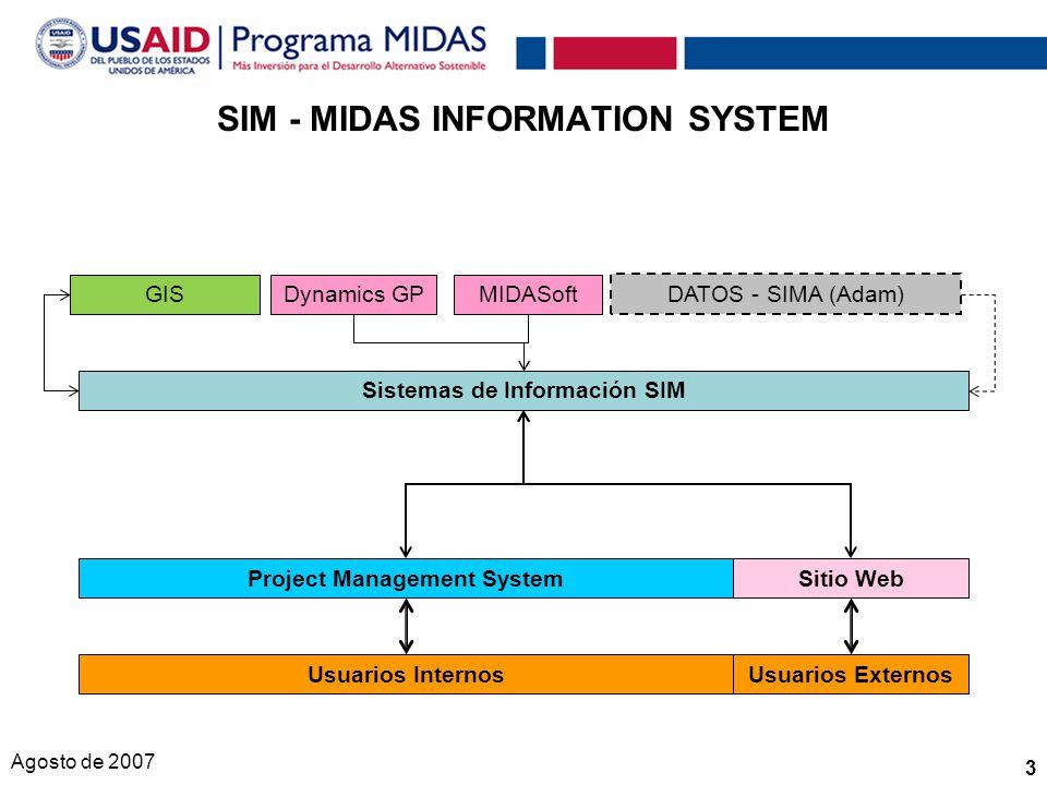 Agosto de 2007 3 SIM - MIDAS INFORMATION SYSTEM Dynamics GPMIDASoft Sistemas de Información SIM GIS DATOS - SIMA (Adam) Usuarios InternosUsuarios Externos Project Management System Sitio Web