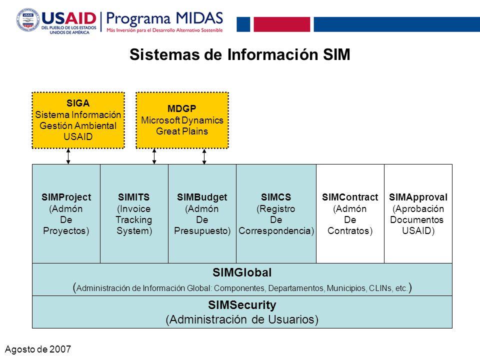 Sistemas de Información SIM SIMSecurity (Administración de Usuarios) SIMProject (Admón De Proyectos) SIMCS (Registro De Correspondencia) SIMITS (Invoice Tracking System) SIMContract (Admón De Contratos) MDGP Microsoft Dynamics Great Plains SIGA Sistema Información Gestión Ambiental USAID SIMBudget (Admón De Presupuesto) SIMApproval (Aprobación Documentos USAID) Agosto de 2007 SIMGlobal ( Administración de Información Global: Componentes, Departamentos, Municipios, CLINs, etc.