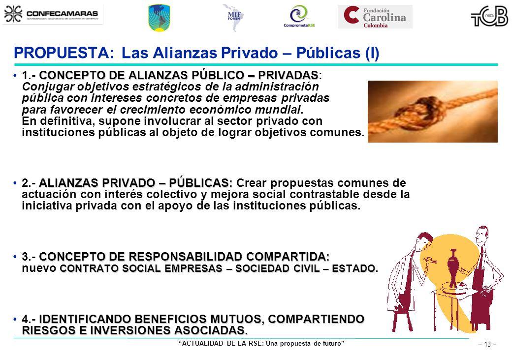 ACTUALIDAD DE LA RSE: Una propuesta de futuro – 13 – PROPUESTA: Las Alianzas Privado – Públicas (I) CONCEPTO DE ALIANZAS PÚBLICO – PRIVADAS1.- CONCEPT