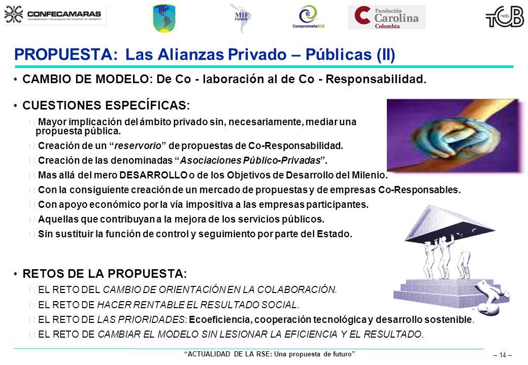 ACTUALIDAD DE LA RSE: Una propuesta de futuro – 14 – PROPUESTA: Las Alianzas Privado – Públicas (II) CAMBIO DE MODELO: De Co - laboración al de Co - R