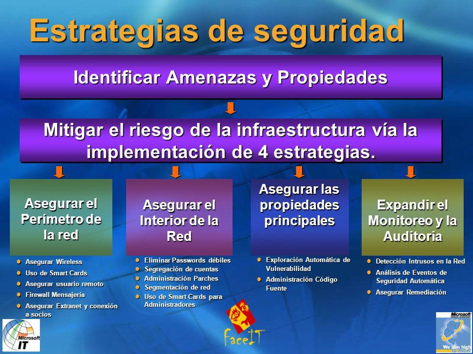 Estrategias de seguridad Asegurar el Perímetro de la red Asegurar el Interior de la Red Asegurar las propiedades principales Expandir el Monitoreo y la Auditoria Mitigar el riesgo de la infraestructura vía la implementación de 4 estrategias.