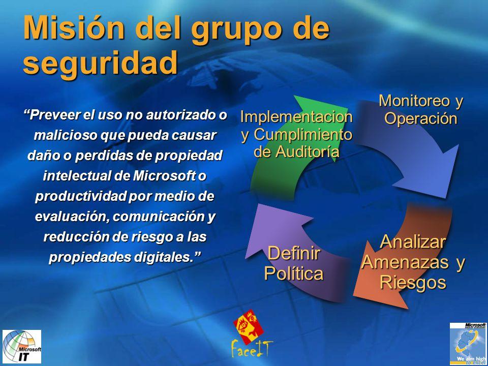 Grupo de seguridad en Microsoft Grupo de Seguridad de Información Análisis de amenazas y riesgos.