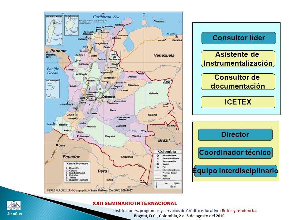 40 años Instituciones, programas y servicios de Crédito educativo: Retos y tendencias XXII SEMINARIO INTERNACIONAL Bogotá, D.C., Colombia, 2 al 6 de a