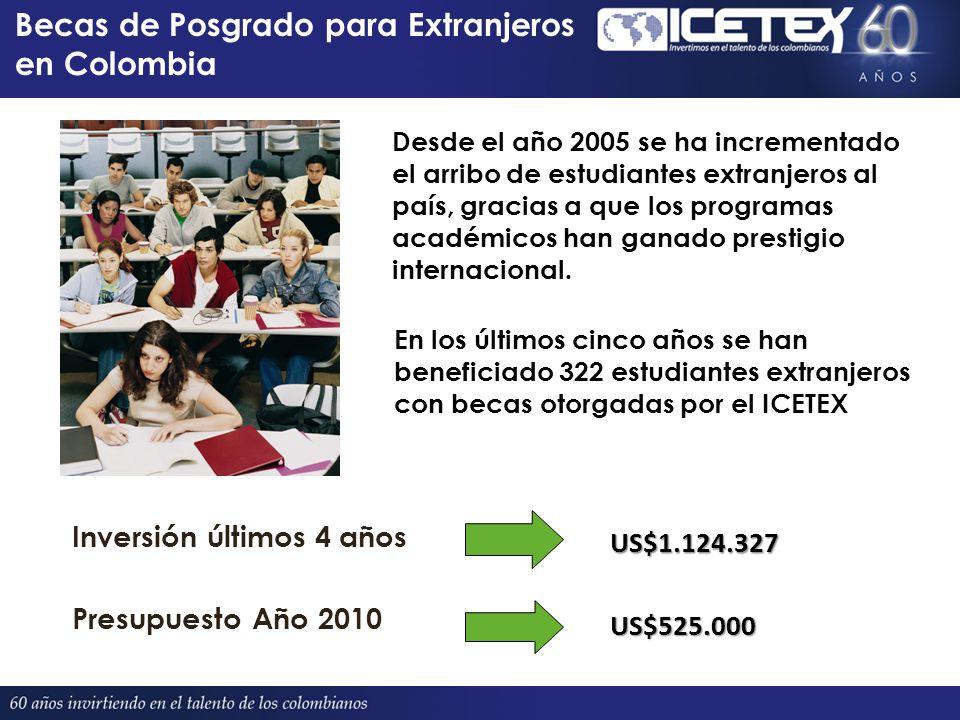 Becas de Posgrado para Extranjeros en Colombia Desde el año 2005 se ha incrementado el arribo de estudiantes extranjeros al país, gracias a que los programas académicos han ganado prestigio internacional.