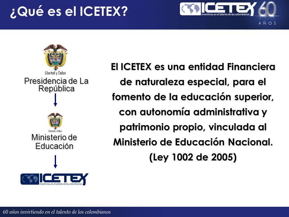 PORTAFOLIO ICETEX Educational Credit (Financial Aid) International Programs International Programs Undergaduate Post-graduate Long run ACCES Medium Run Within the country and Abroad Scholarships for Colombians - Abroad Reciprocity Programs Reciprocity Programs Scholarships for Post-graduate studies in Colombia Scholarships for Post-graduate studies in Colombia Invited Teachers Invited Teachers Languages Assistants Languages Assistants Academic Missions Academic Missions