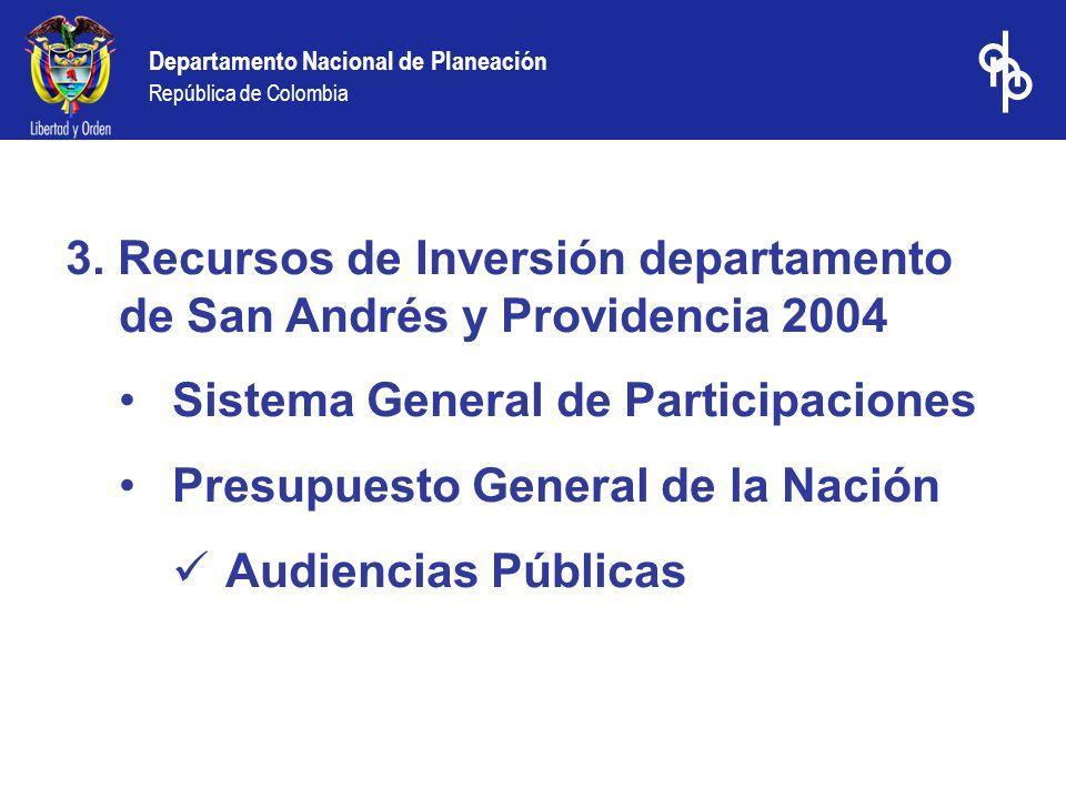 3. Recursos de Inversión departamento de San Andrés y Providencia 2004 Sistema General de Participaciones Presupuesto General de la Nación Audiencias