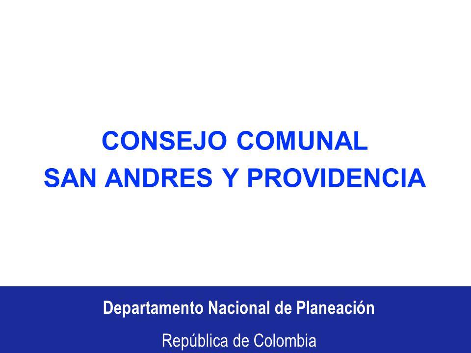 Departamento Nacional de Planeación República de Colombia 1.Inversión Histórica 2.Proyección de Inversión 2004-2006 3.Proyección de Inversión 2004 4.Evaluación del Desempeño Fiscal Territorial 2000 – 2002