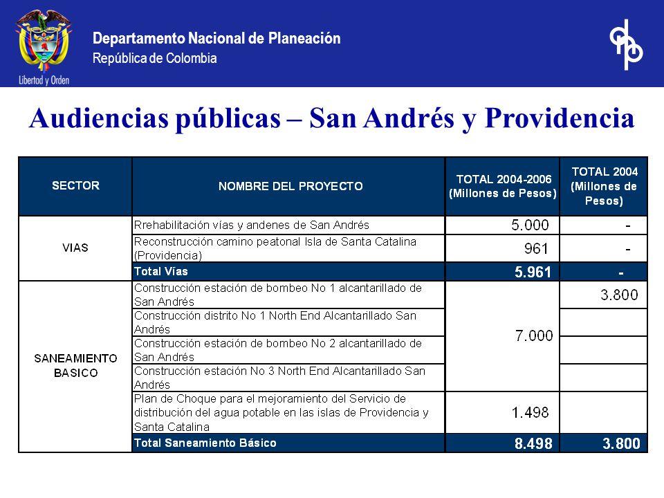 Departamento Nacional de Planeación República de Colombia Audiencias públicas – San Andrés y Providencia