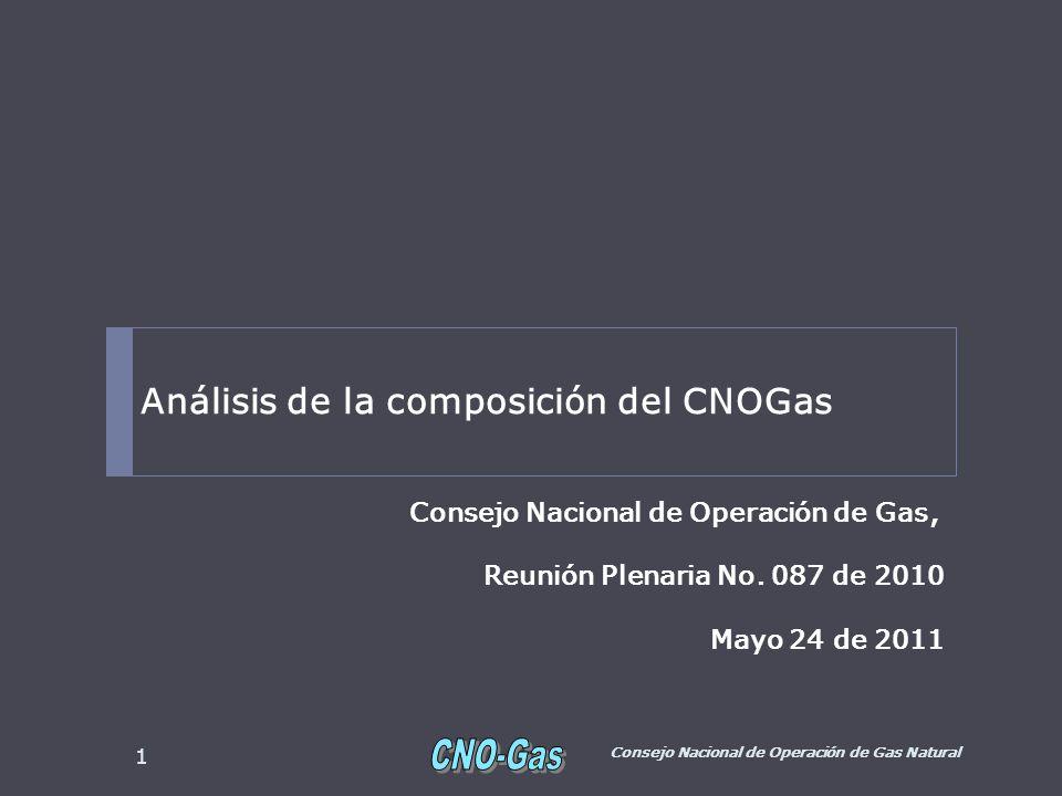Consejo Nacional de Operación de Gas Natural 1 Análisis de la composición del CNOGas Consejo Nacional de Operación de Gas, Reunión Plenaria No. 087 de
