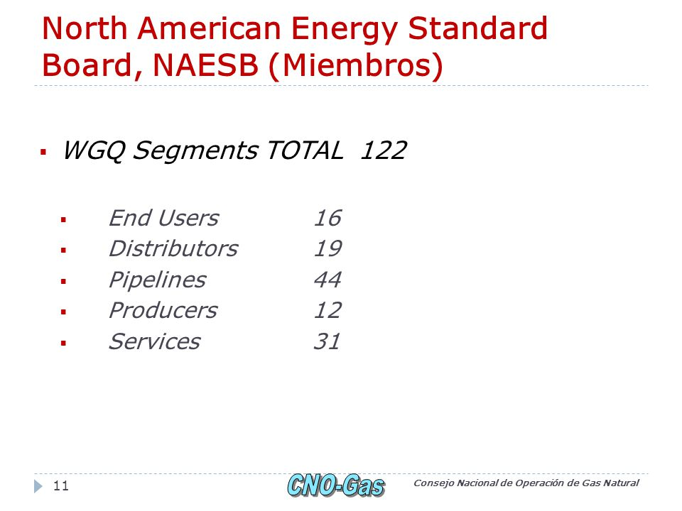 North American Energy Standard Board, NAESB (Miembros) WGQ Segments TOTAL 122 End Users 16 Distributors 19 Pipelines 44 Producers 12 Services 31 Consejo Nacional de Operación de Gas Natural 11