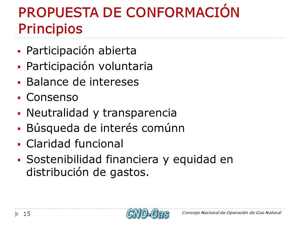 PROPUESTA DE CONFORMACIÓN Principios Participación abierta Participación voluntaria Balance de intereses Consenso Neutralidad y transparencia Búsqueda