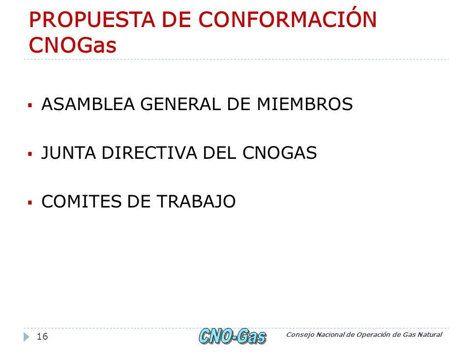 PROPUESTA DE CONFORMACIÓN CNOGas ASAMBLEA GENERAL DE MIEMBROS JUNTA DIRECTIVA DEL CNOGAS COMITES DE TRABAJO Consejo Nacional de Operación de Gas Natur