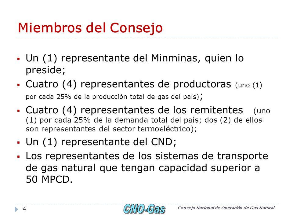 Miembros del Consejo Un (1) representante del Minminas, quien lo preside; Cuatro (4) representantes de productoras (uno (1) por cada 25% de la producc