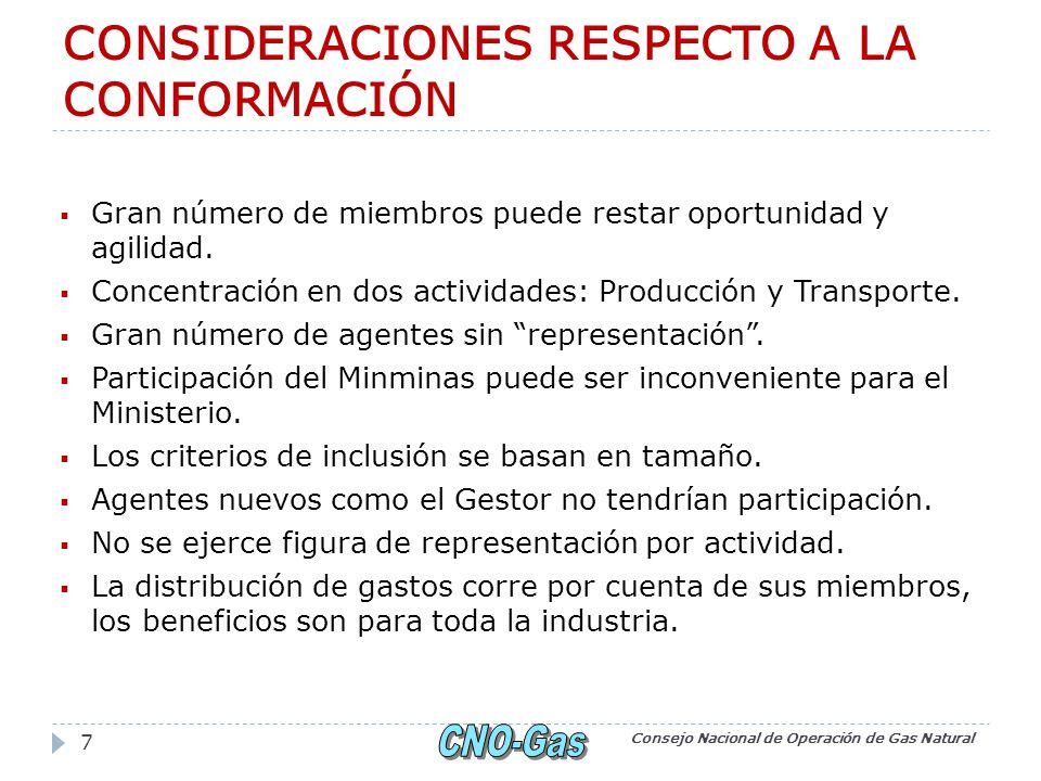 Cnogas Junta Directiva Propuesta 2 Productores 2 Transportadores 2 Distribuidores 2 Otros Gestor del Sistema CND Consejo Nacional de Operación de Gas Natural 18