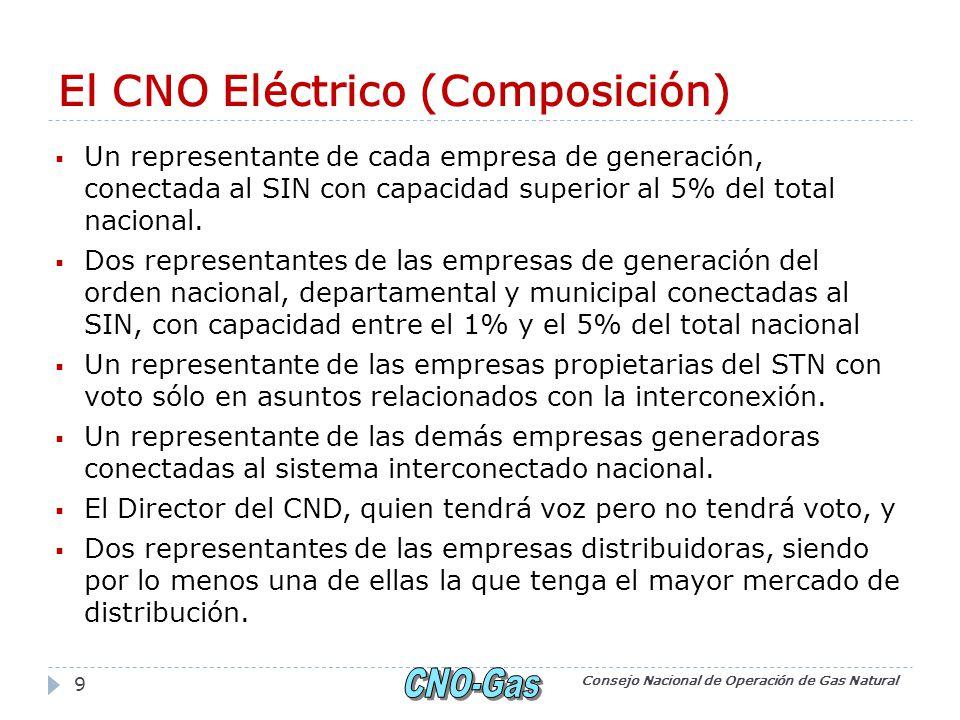 El CNO Eléctrico (Composición) Un representante de cada empresa de generación, conectada al SIN con capacidad superior al 5% del total nacional. Dos r