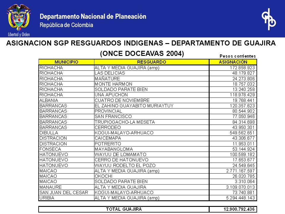 ASIGNACION SGP RESGUARDOS INDIGENAS – DEPARTAMENTO DE GUAJIRA (ONCE DOCEAVAS 2004)