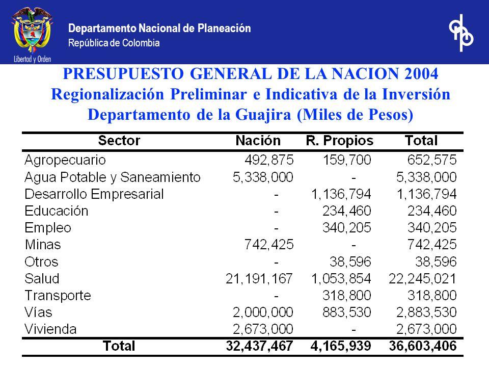 Departamento Nacional de Planeación República de Colombia PRESUPUESTO GENERAL DE LA NACION 2004 Regionalización Preliminar e Indicativa de la Inversión Departamento de la Guajira (Miles de Pesos)