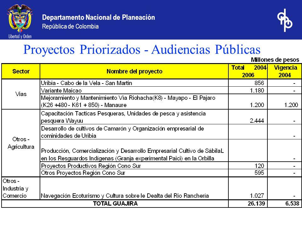 Departamento Nacional de Planeación República de Colombia Proyectos Priorizados - Audiencias Públicas