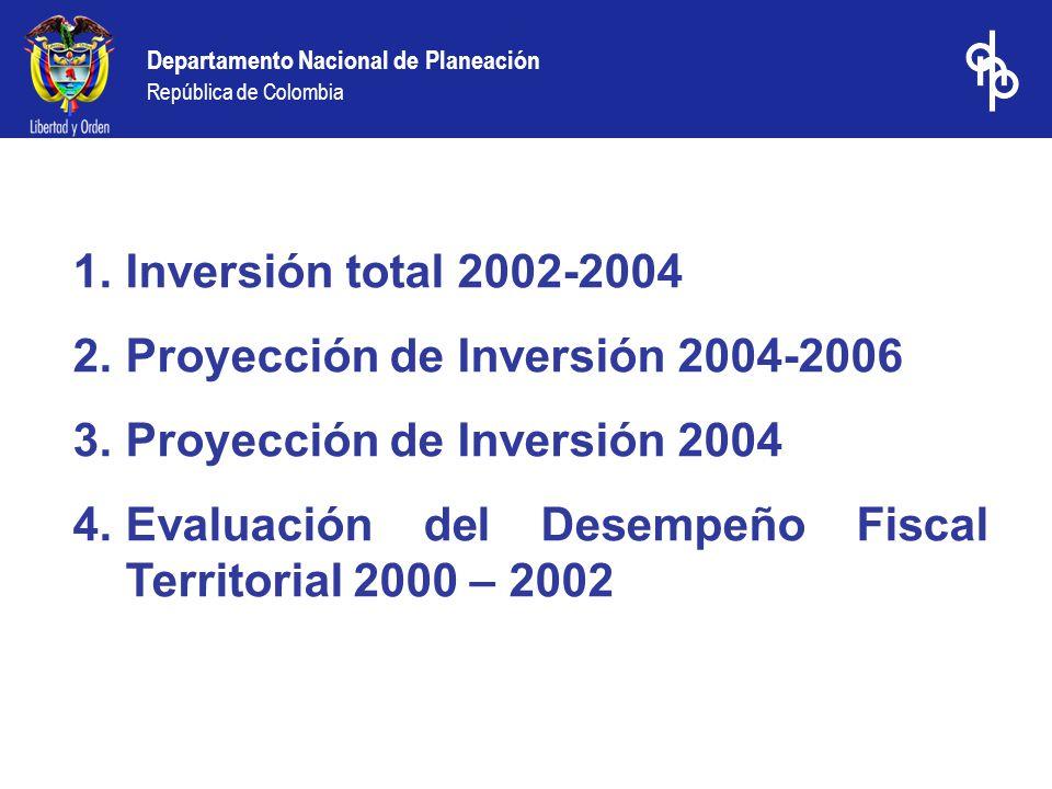 Departamento Nacional de Planeación República de Colombia 1.Inversión total 2002-2004 2.Proyección de Inversión 2004-2006 3.Proyección de Inversión 2004 4.Evaluación del Desempeño Fiscal Territorial 2000 – 2002