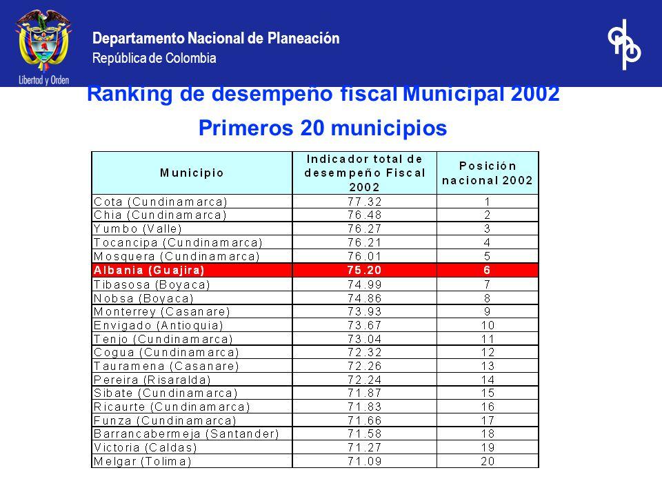 Departamento Nacional de Planeación República de Colombia Ranking de desempeño fiscal Municipal 2002 Primeros 20 municipios