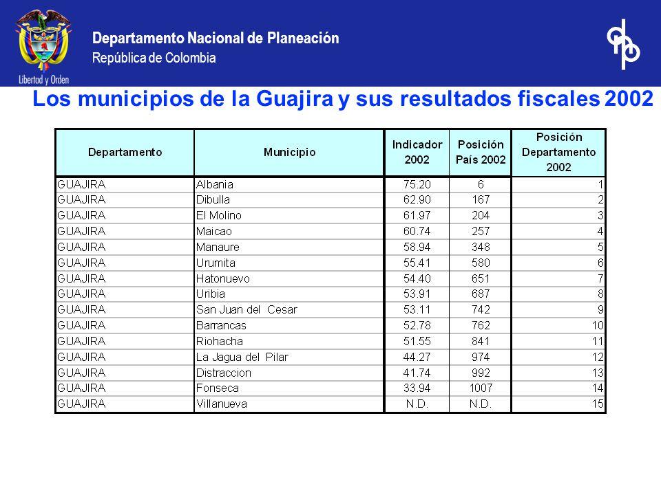 Departamento Nacional de Planeación República de Colombia Los municipios de la Guajira y sus resultados fiscales 2002