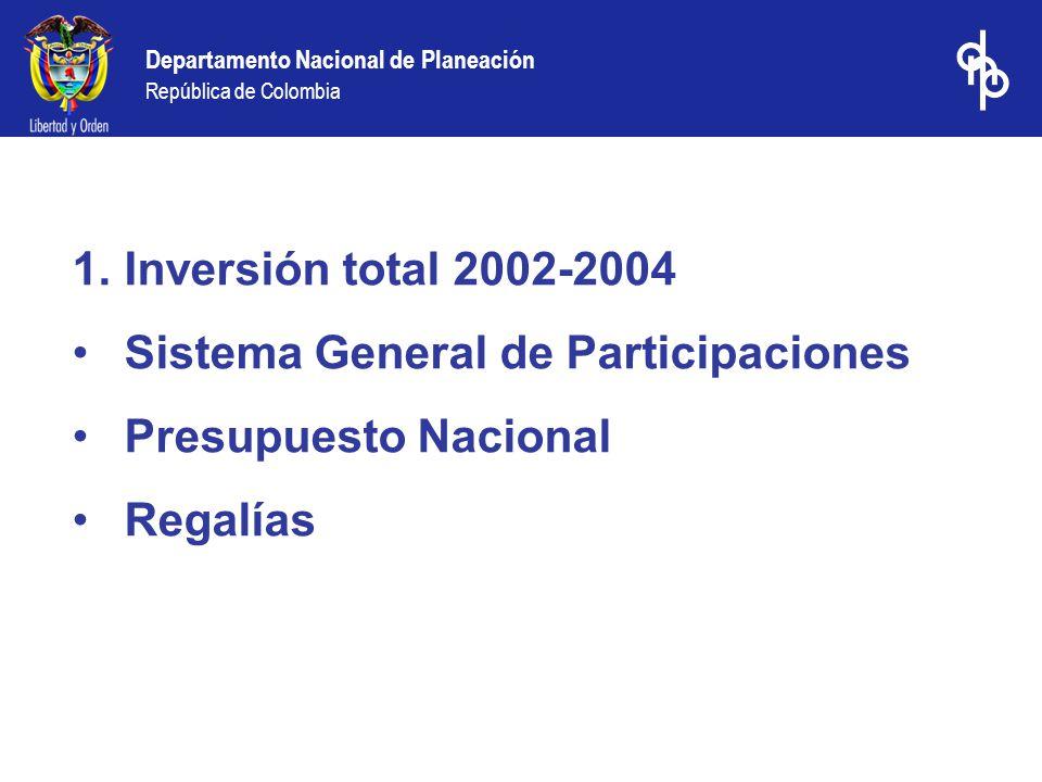 Departamento Nacional de Planeación República de Colombia 1.Inversión total 2002-2004 Sistema General de Participaciones Presupuesto Nacional Regalías
