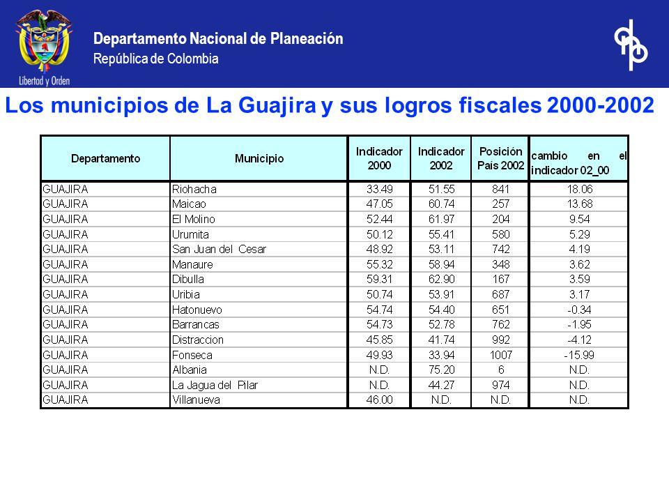 Departamento Nacional de Planeación República de Colombia Los municipios de La Guajira y sus logros fiscales 2000-2002