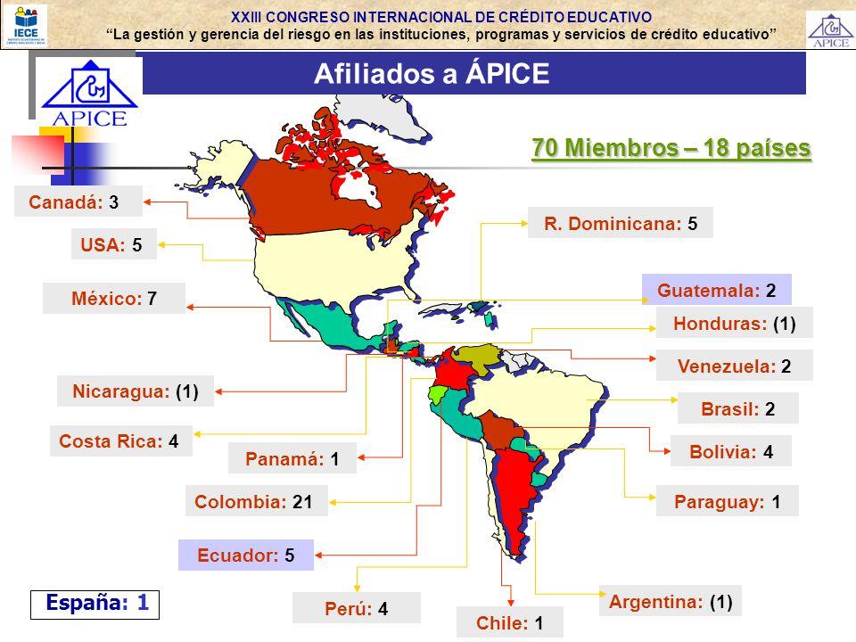 XXIII CONGRESO INTERNACIONAL DE CRÉDITO EDUCATIVO La gestión y gerencia del riesgo en las instituciones, programas y servicios de crédito educativo Colombia: 21 Perú: 4 Venezuela: 2 Afiliados a ÁPICE Canadá: 3 USA: 5 México: 7 Honduras: (1) Nicaragua: (1) Costa Rica: 4 Chile: 1 Ecuador: 5 Panamá: 1 Argentina: (1) Paraguay: 1 Bolivia: 4 Brasil: 2 R.