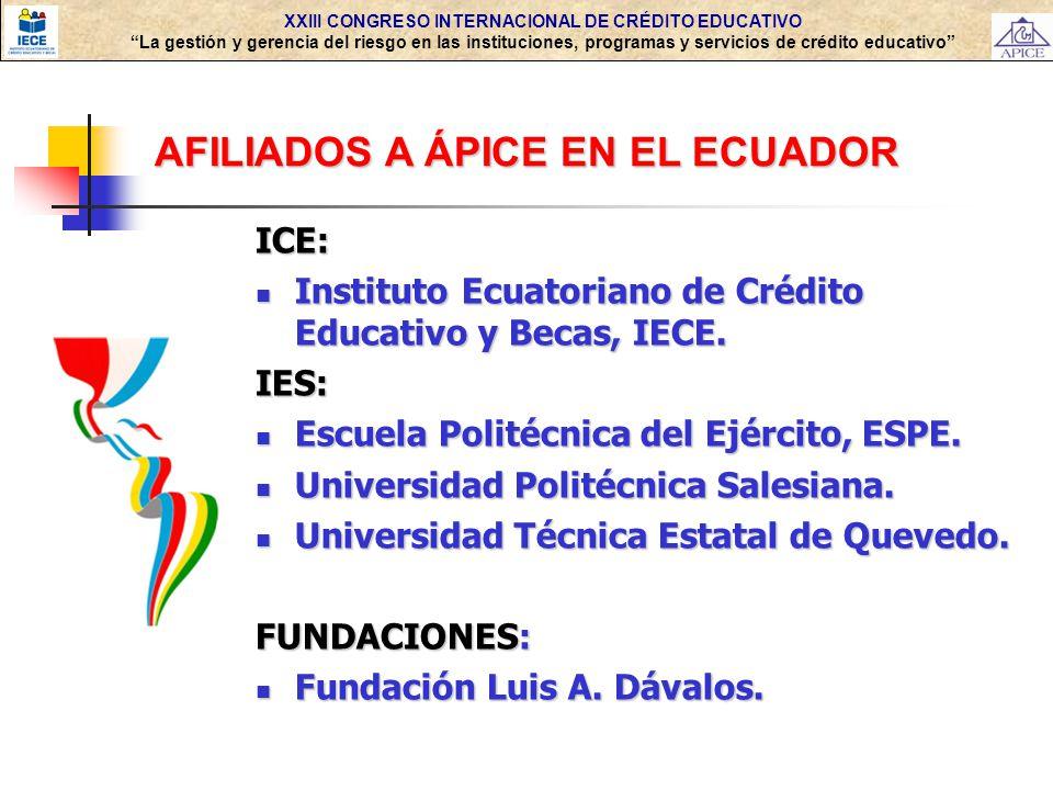XXIII CONGRESO INTERNACIONAL DE CRÉDITO EDUCATIVO La gestión y gerencia del riesgo en las instituciones, programas y servicios de crédito educativo AFILIADOS A ÁPICE EN EL ECUADOR ICE: Instituto Ecuatoriano de Crédito Educativo y Becas, IECE.