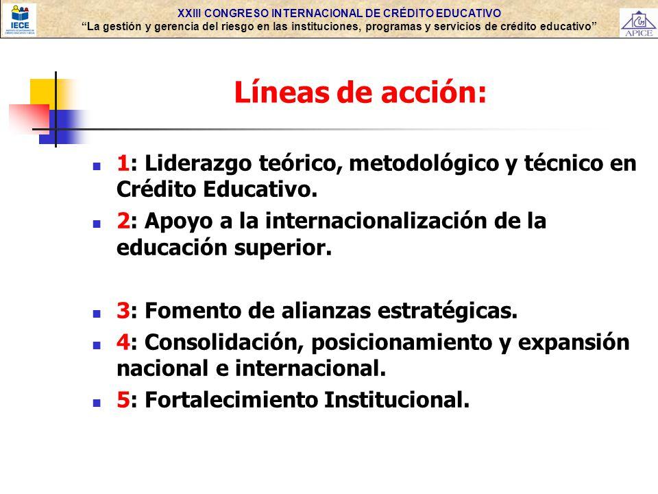 XXIII CONGRESO INTERNACIONAL DE CRÉDITO EDUCATIVO La gestión y gerencia del riesgo en las instituciones, programas y servicios de crédito educativo Lí
