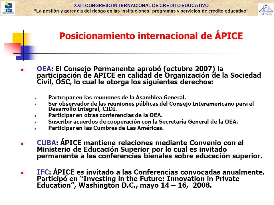 XXIII CONGRESO INTERNACIONAL DE CRÉDITO EDUCATIVO La gestión y gerencia del riesgo en las instituciones, programas y servicios de crédito educativo Po