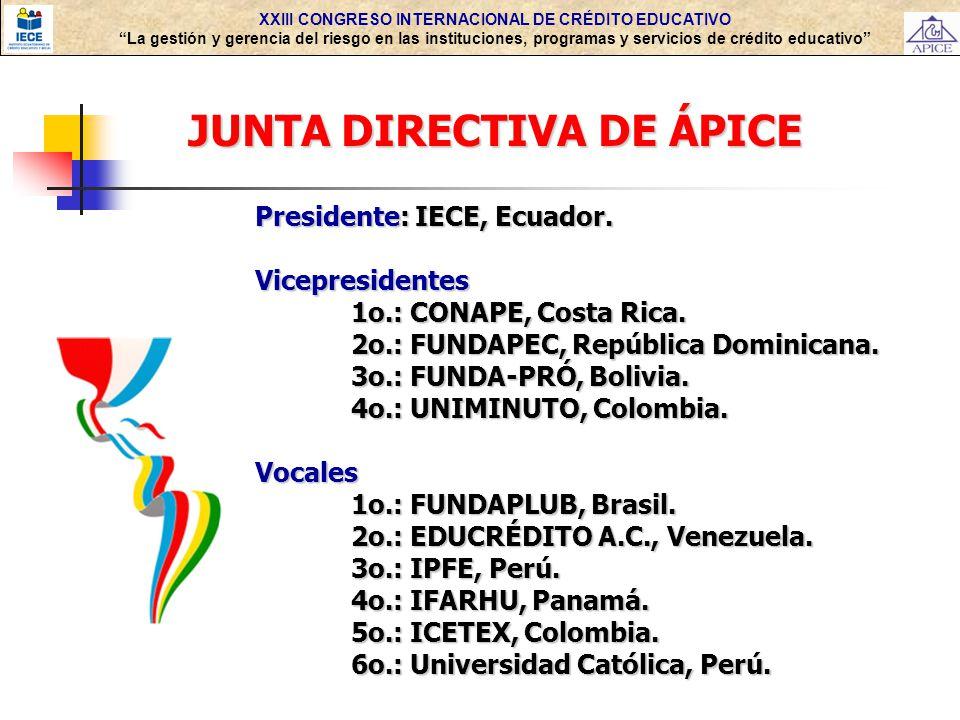 XXIII CONGRESO INTERNACIONAL DE CRÉDITO EDUCATIVO La gestión y gerencia del riesgo en las instituciones, programas y servicios de crédito educativo JUNTA DIRECTIVA DE ÁPICE Presidente: IECE, Ecuador.