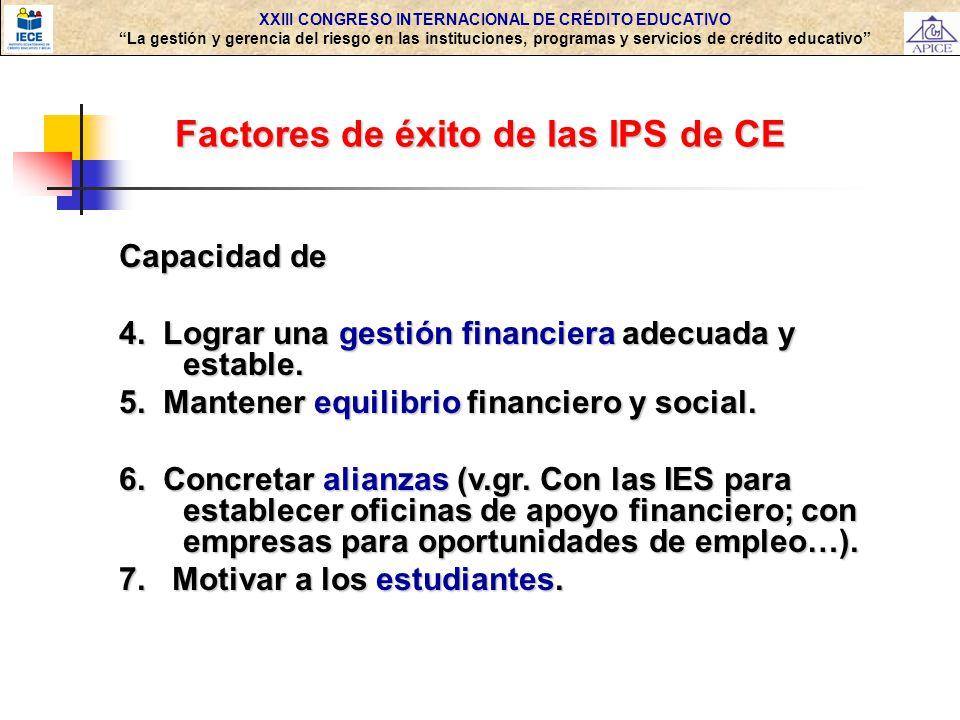 XXIII CONGRESO INTERNACIONAL DE CRÉDITO EDUCATIVO La gestión y gerencia del riesgo en las instituciones, programas y servicios de crédito educativo Factores de éxito de las IPS de CE Capacidad de 4.