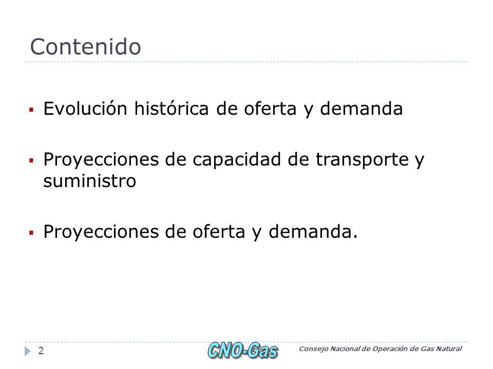 Contenido Evolución histórica de oferta y demanda Proyecciones de capacidad de transporte y suministro Proyecciones de oferta y demanda.