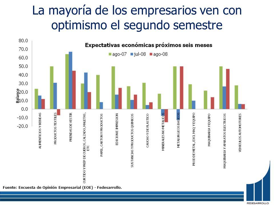 La mayoría de los empresarios ven con optimismo el segundo semestre Fuente: Encuesta de Opinión Empresarial (EOE) - Fedesarrollo.